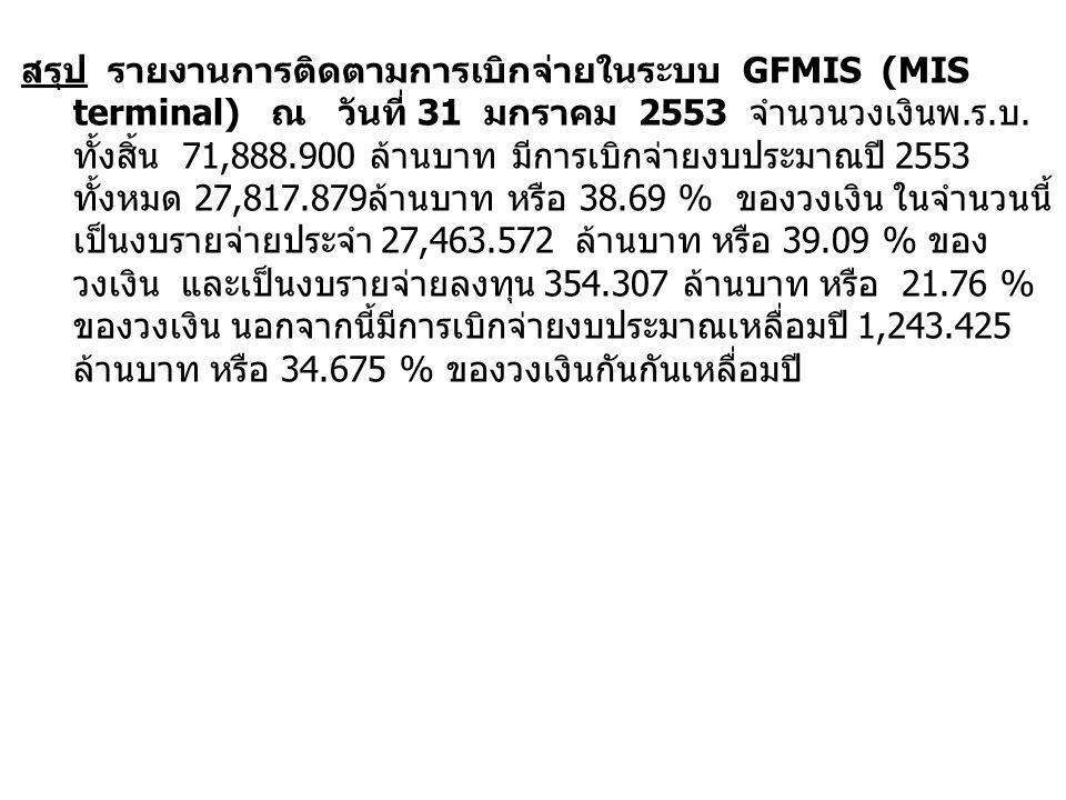 สรุป รายงานการติดตามการเบิกจ่ายในระบบ GFMIS (MIS terminal) ณ วันที่ 31 มกราคม 2553 จำนวนวงเงินพ.