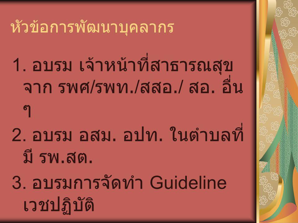 หัวข้อการพัฒนาบุคลากร 1. อบรม เจ้าหน้าที่สาธารณสุข จาก รพศ / รพท./ สสอ./ สอ. อื่น ๆ 2. อบรม อสม. อปท. ในตำบลที่ มี รพ. สต. 3. อบรมการจัดทำ Guideline เ