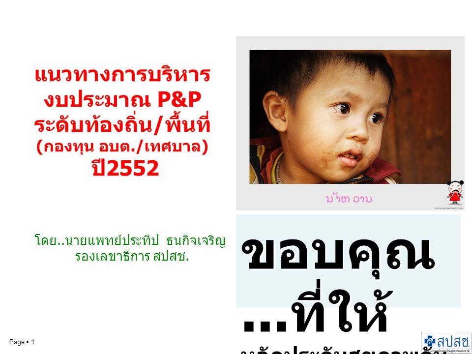 Page  12 สิ่งที่อยากให้เกิด ในปี 2552  หน่วยงานสาธารณสุขในพื้นที่ ( สสจ.