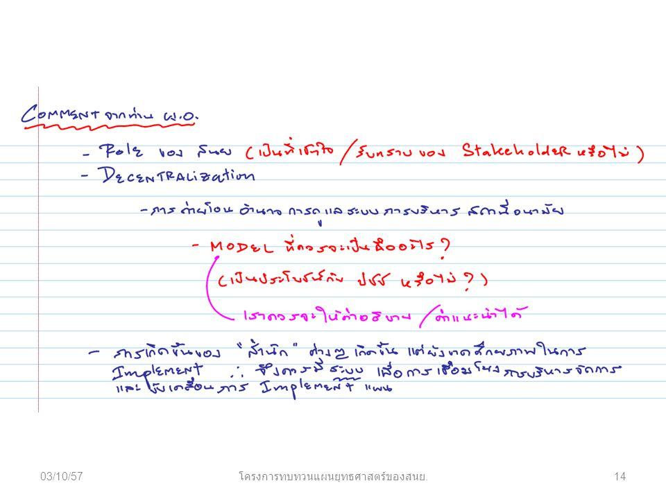 03/10/5714 โครงการทบทวนแผนยุทธศาสตร์ของสนย.