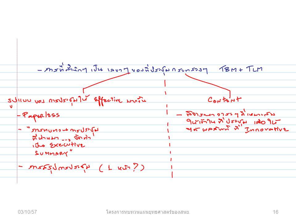 03/10/5716 โครงการทบทวนแผนยุทธศาสตร์ของสนย.