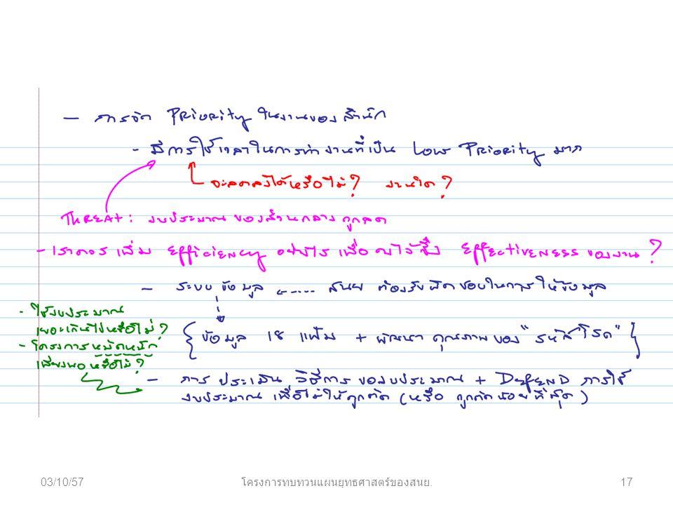 03/10/5717 โครงการทบทวนแผนยุทธศาสตร์ของสนย.