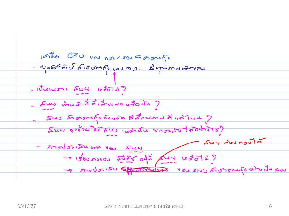 03/10/5718 โครงการทบทวนแผนยุทธศาสตร์ของสนย.