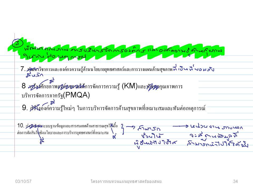 03/10/5734 โครงการทบทวนแผนยุทธศาสตร์ของสนย.