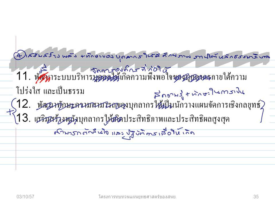 03/10/5735 โครงการทบทวนแผนยุทธศาสตร์ของสนย.
