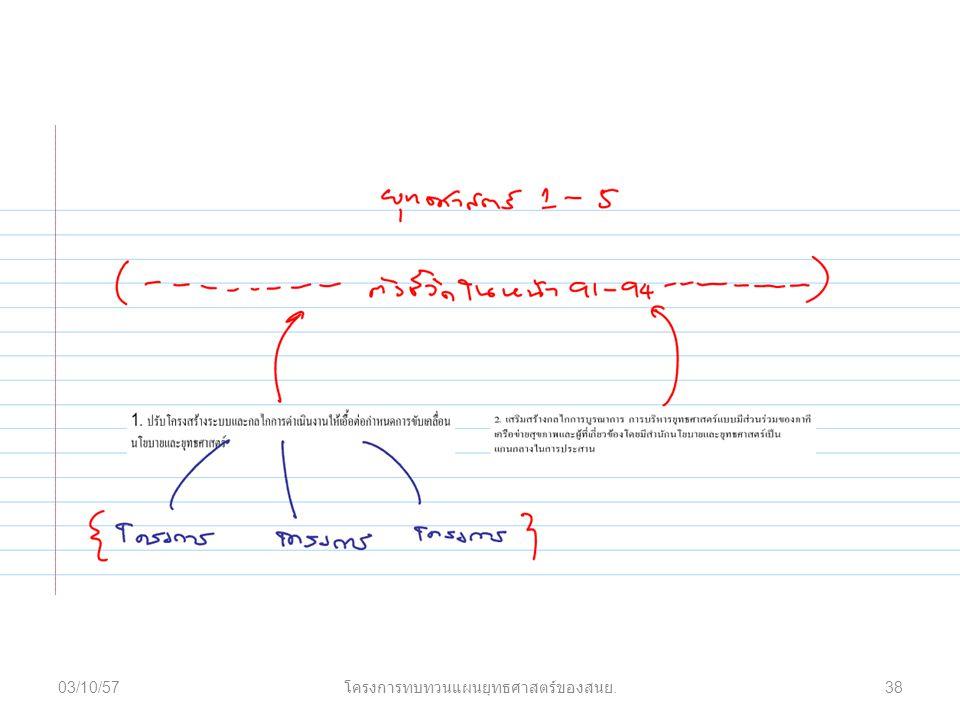 03/10/57 โครงการทบทวนแผนยุทธศาสตร์ของสนย. 38
