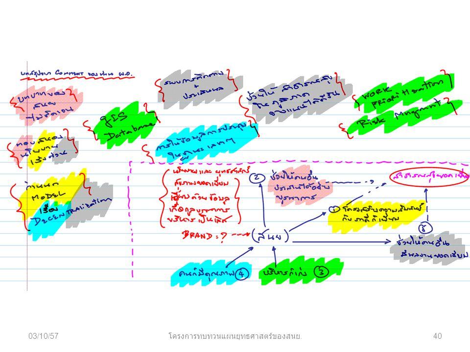 03/10/57 โครงการทบทวนแผนยุทธศาสตร์ของสนย. 40