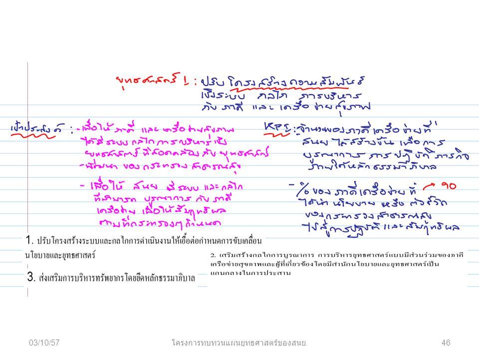 03/10/57 โครงการทบทวนแผนยุทธศาสตร์ของสนย. 46
