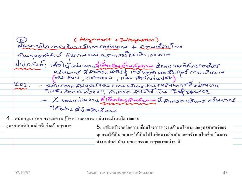 03/10/57 โครงการทบทวนแผนยุทธศาสตร์ของสนย. 47