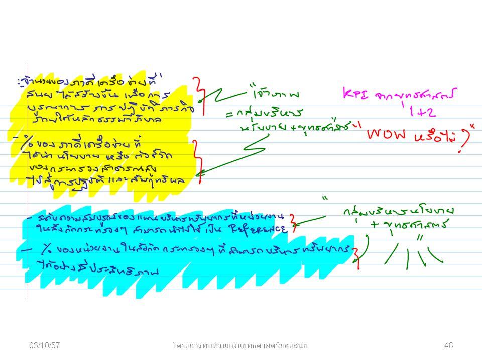 03/10/57 โครงการทบทวนแผนยุทธศาสตร์ของสนย. 48