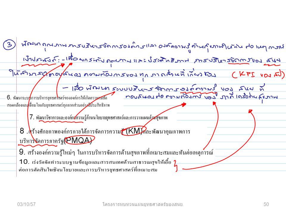 03/10/57 โครงการทบทวนแผนยุทธศาสตร์ของสนย. 50