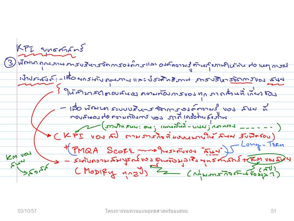 03/10/57 โครงการทบทวนแผนยุทธศาสตร์ของสนย. 51