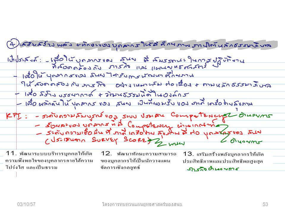 03/10/57 โครงการทบทวนแผนยุทธศาสตร์ของสนย. 53