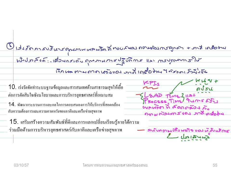 03/10/57 โครงการทบทวนแผนยุทธศาสตร์ของสนย. 55
