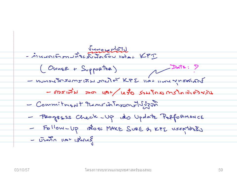 03/10/57 โครงการทบทวนแผนยุทธศาสตร์ของสนย. 59