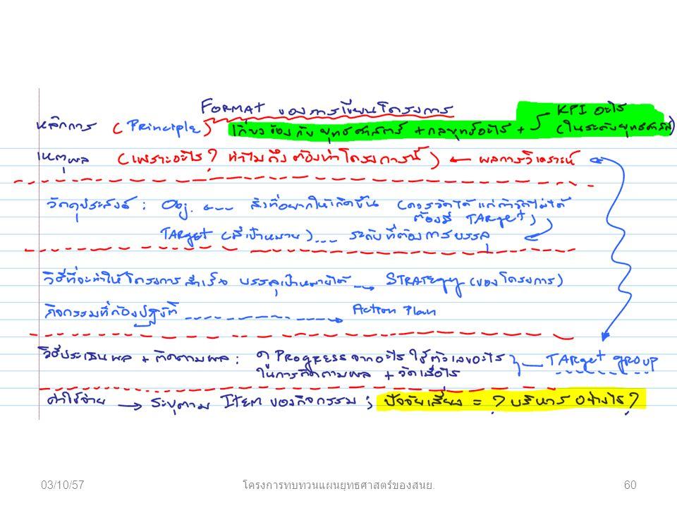 03/10/57 โครงการทบทวนแผนยุทธศาสตร์ของสนย. 60