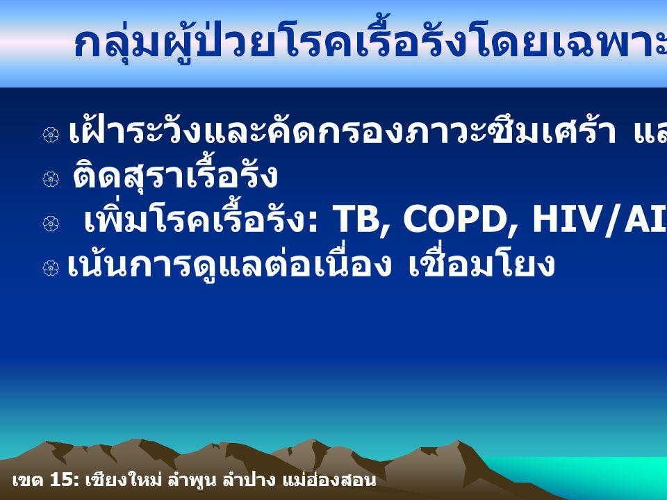 กลุ่มผู้ป่วยโรคเรื้อรังโดยเฉพาะ เขต 15: เชียงใหม่ ลำพูน ลำปาง แม่ฮ่องสอน  เฝ้าระวังและคัดกรองภาวะซึมเศร้า และเสี่ยงฆ่าตัวตาย  ติดสุราเรื้อรัง  เพิ่มโรคเรื้อรัง : TB, COPD, HIV/AIDS, CRF  เน้นการดูแลต่อเนื่อง เชื่อมโยง