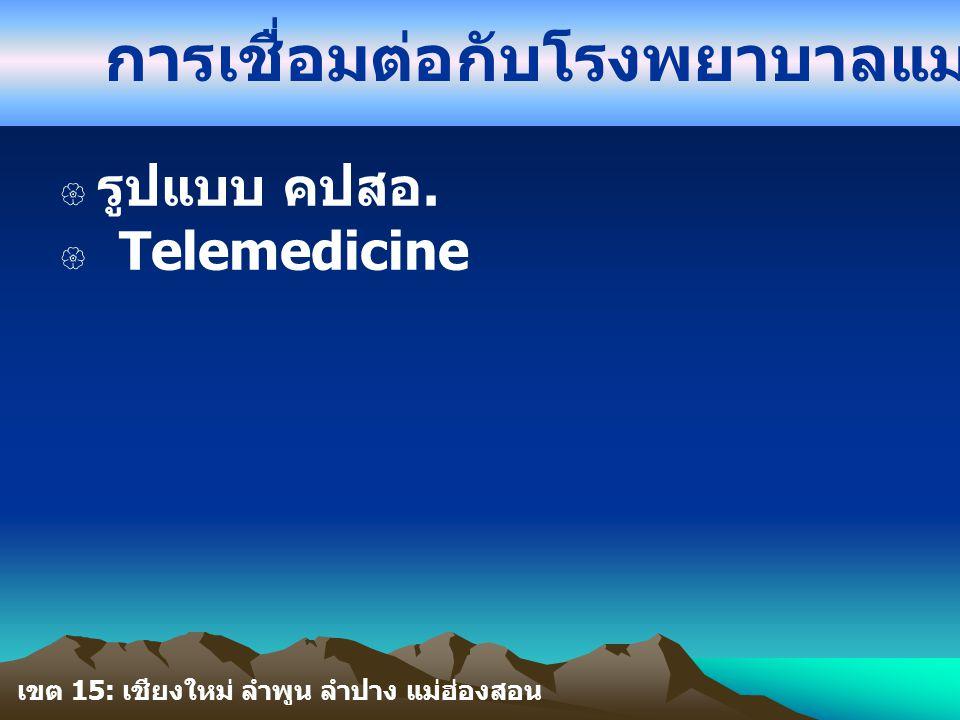 การเชื่อมต่อกับโรงพยาบาลแม่ข่าย เขต 15: เชียงใหม่ ลำพูน ลำปาง แม่ฮ่องสอน  รูปแบบ คปสอ.  Telemedicine