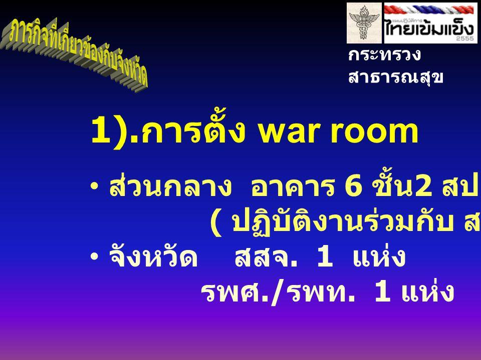 กระทรวง สาธารณสุข 2).ผู้รับผิดชอบ 2.1 สำนักงานบริหาร โครงการไทยเข้มแข็งฯ 1.( ภาคเหนือ ) น.