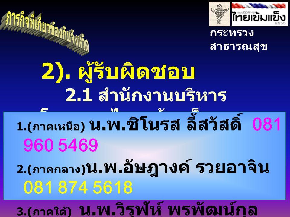 กระทรวง สาธารณสุข 2). ผู้รับผิดชอบ 2.1 สำนักงานบริหาร โครงการไทยเข้มแข็งฯ 1.( ภาคเหนือ ) น.