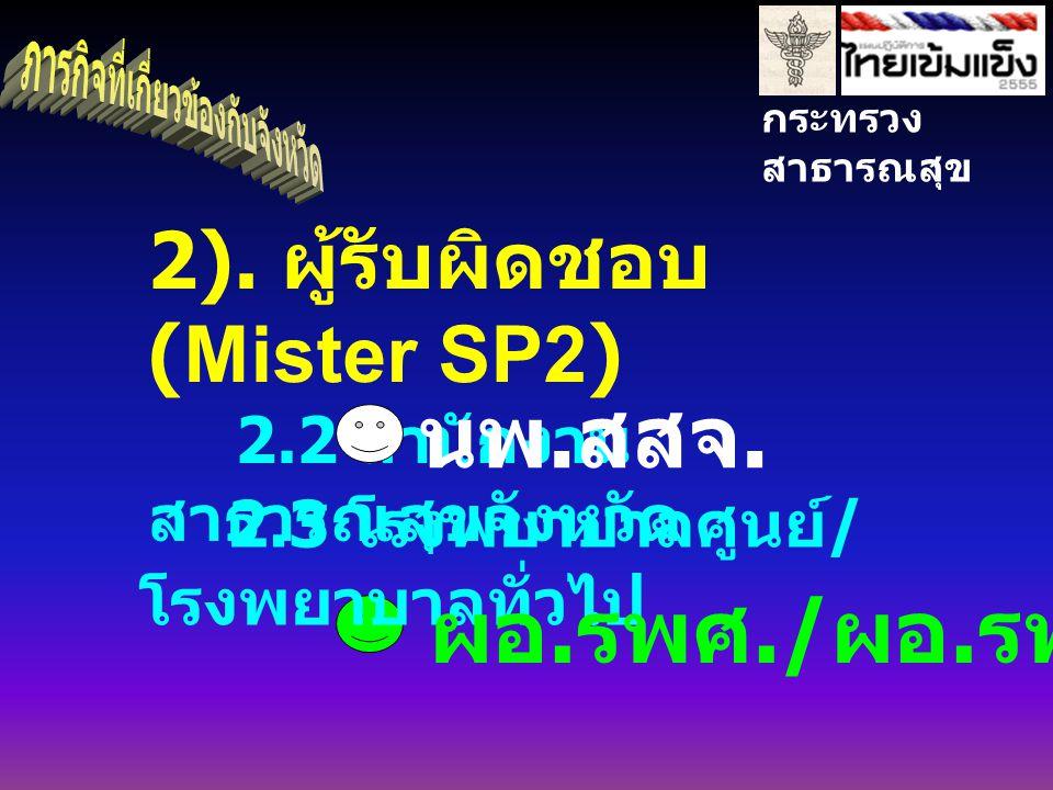 กระทรวง สาธารณสุข 2). ผู้รับผิดชอบ (Mister SP2) 2.2 สำนักงาน สาธารณสุขจังหวัด นพ.