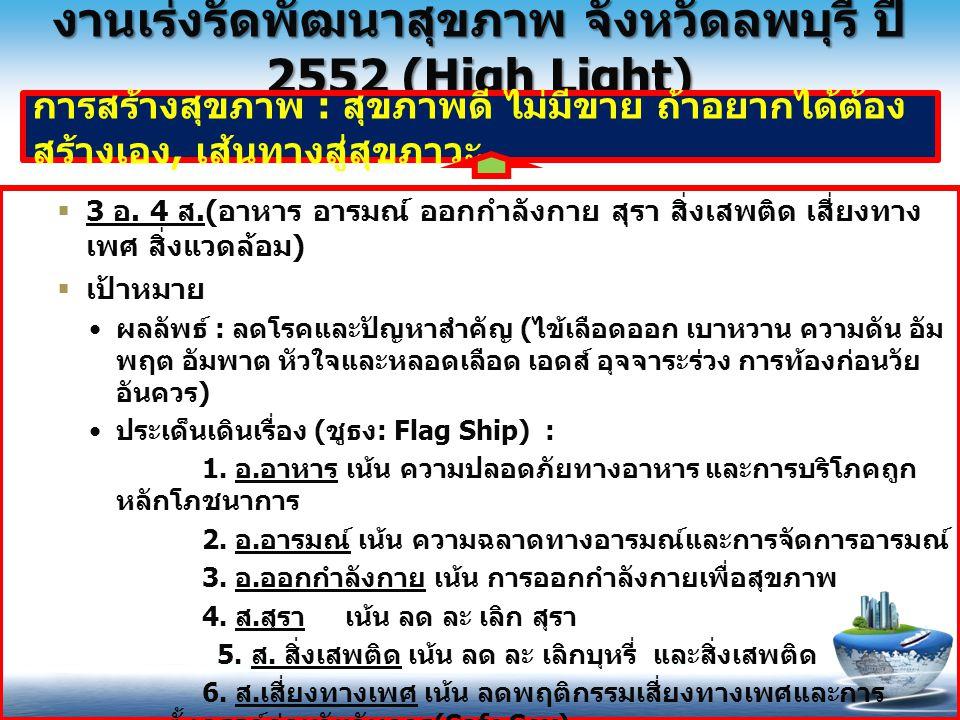 งานเร่งรัดพัฒนาสุขภาพ จังหวัดลพบุรี ปี 2552 (High Light)  3 อ.