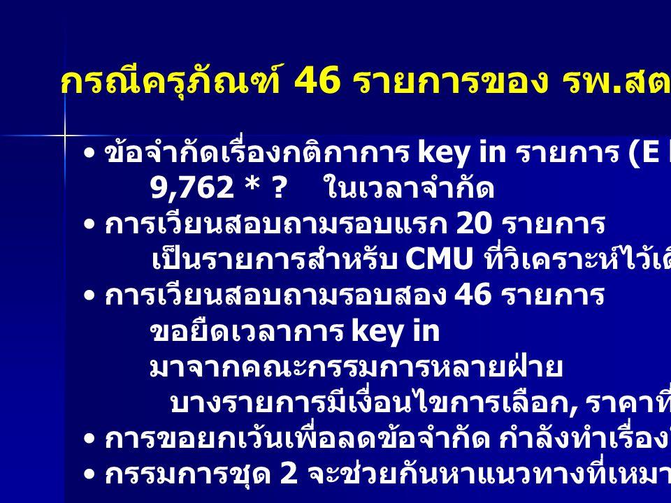 กรณีครุภัณฑ์ 46 รายการของ รพ. สต. ข้อจำกัดเรื่องกติกาการ key in รายการ (E budgeting, EVMIS) 9,762 * ? ในเวลาจำกัด การเวียนสอบถามรอบแรก 20 รายการ เป็นร