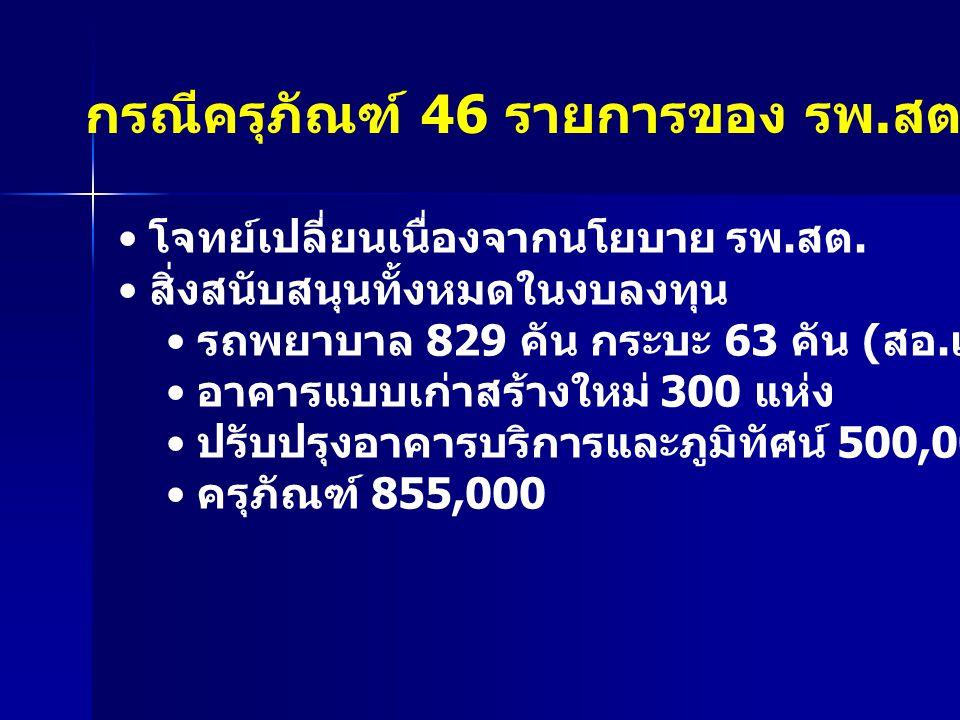 กรณีครุภัณฑ์ 46 รายการของ รพ. สต. โจทย์เปลี่ยนเนื่องจากนโยบาย รพ. สต. สิ่งสนับสนุนทั้งหมดในงบลงทุน รถพยาบาล 829 คัน กระบะ 63 คัน ( สอ. เฉลิมพระเกียรติ