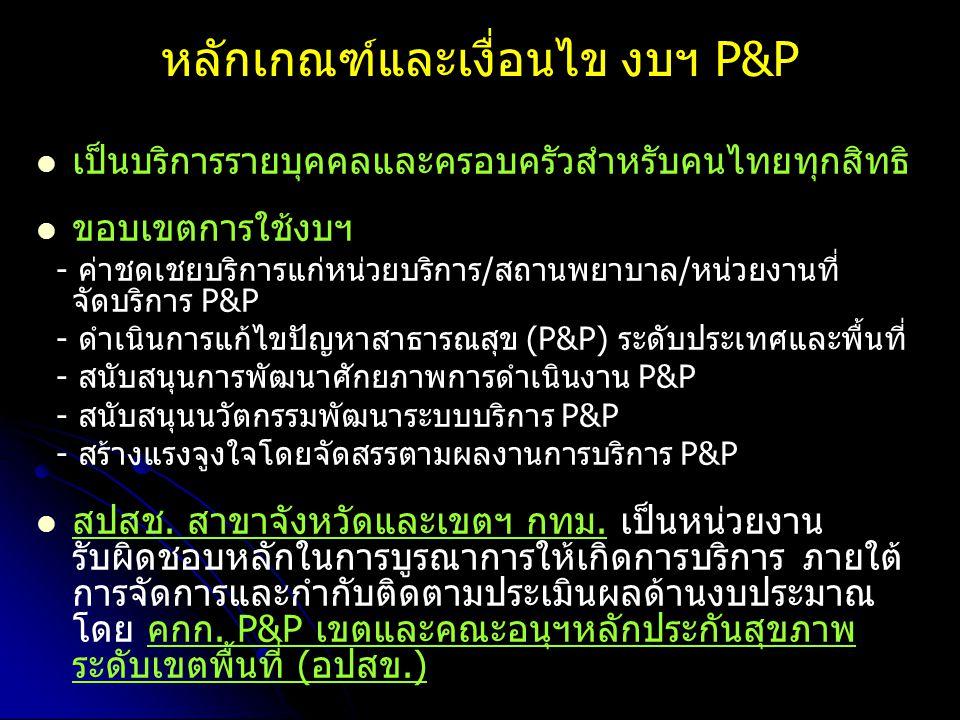 หลักเกณฑ์และเงื่อนไข งบฯ P&P เป็นบริการรายบุคคลและครอบครัวสำหรับคนไทยทุกสิทธิ ขอบเขตการใช้งบฯ - ค่าชดเชยบริการแก่หน่วยบริการ/สถานพยาบาล/หน่วยงานที่ จั