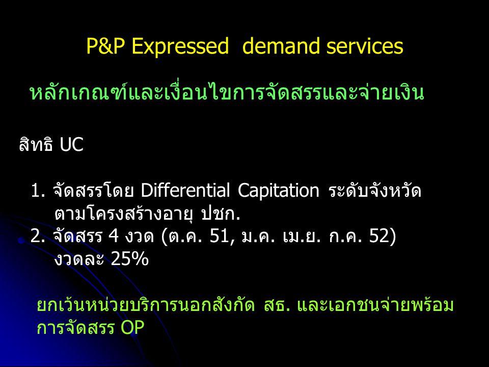 P&P Expressed demand services หลักเกณฑ์และเงื่อนไขการจัดสรรและจ่ายเงิน สิทธิ UC 1. จัดสรรโดย Differential Capitation ระดับจังหวัด ตามโครงสร้างอายุ ปชก