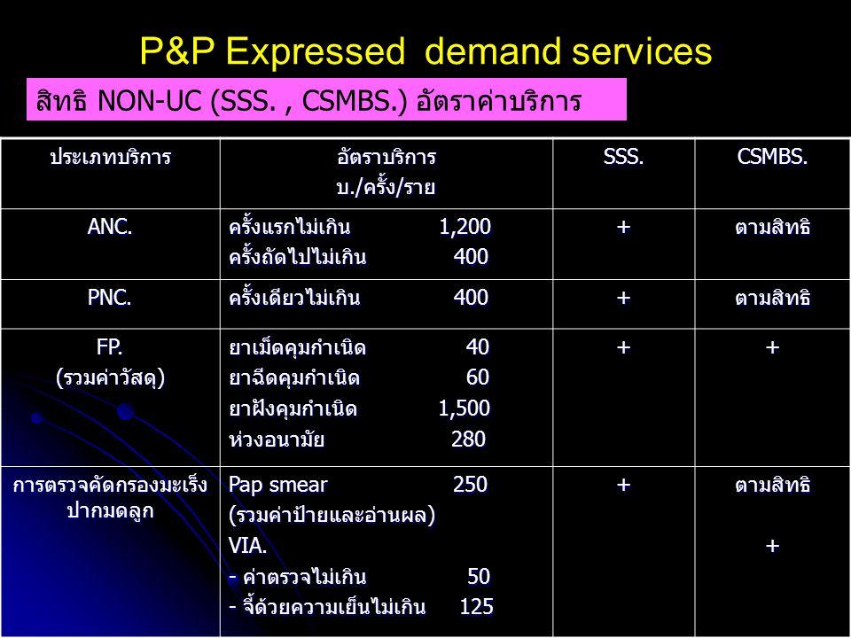 สิทธิ NON-UC (SSS., CSMBS.) อัตราค่าบริการ P&P Expressed demand services ประเภทบริการอัตราบริการบ./ครั้ง/รายSSS.CSMBS. ANC. ครั้งแรกไม่เกิน 1,200 ครั้