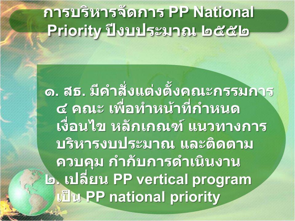 การบริหารจัดการ PP National Priority ปีงบประมาณ ๒๕๕๒ ๑. สธ. มีคำสั่งแต่งตั้งคณะกรรมการ ๔ คณะ เพื่อทำหน้าที่กำหนด เงื่อนไข หลักเกณฑ์ แนวทางการ บริหารงบ