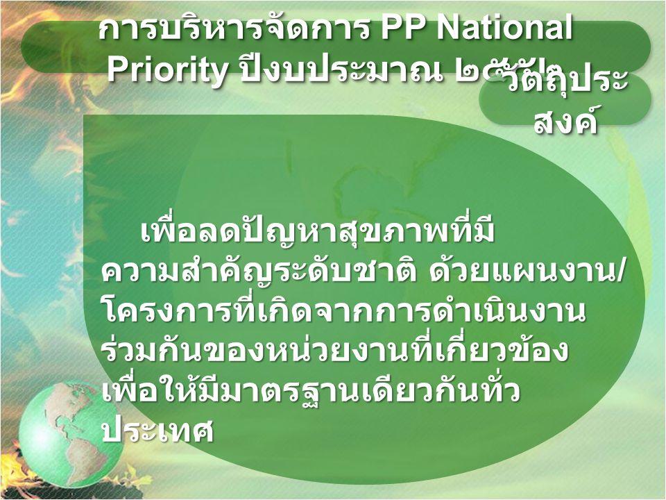 การบริหารจัดการ PP National Priority ปีงบประมาณ ๒๕๕๒ เพื่อลดปัญหาสุขภาพที่มี ความสำคัญระดับชาติ ด้วยแผนงาน / โครงการที่เกิดจากการดำเนินงาน ร่วมกันของห