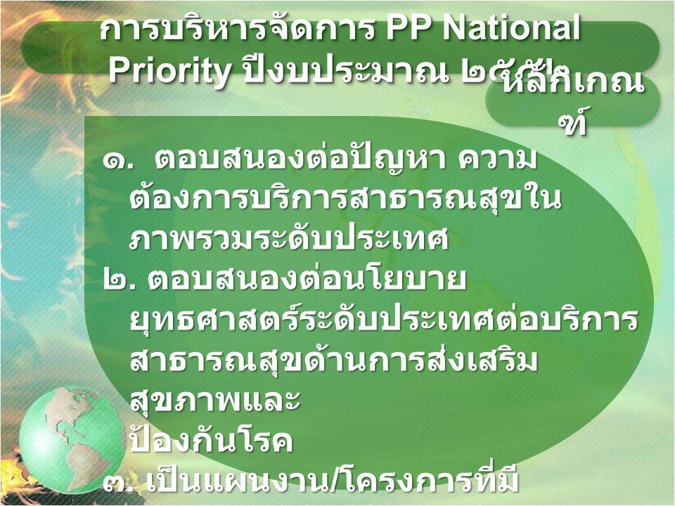 การบริหารจัดการ PP National Priority ปีงบประมาณ ๒๕๕๒ ๑. ตอบสนองต่อปัญหา ความ ต้องการบริการสาธารณสุขใน ภาพรวมระดับประเทศ ๒. ตอบสนองต่อนโยบาย ยุทธศาสตร์