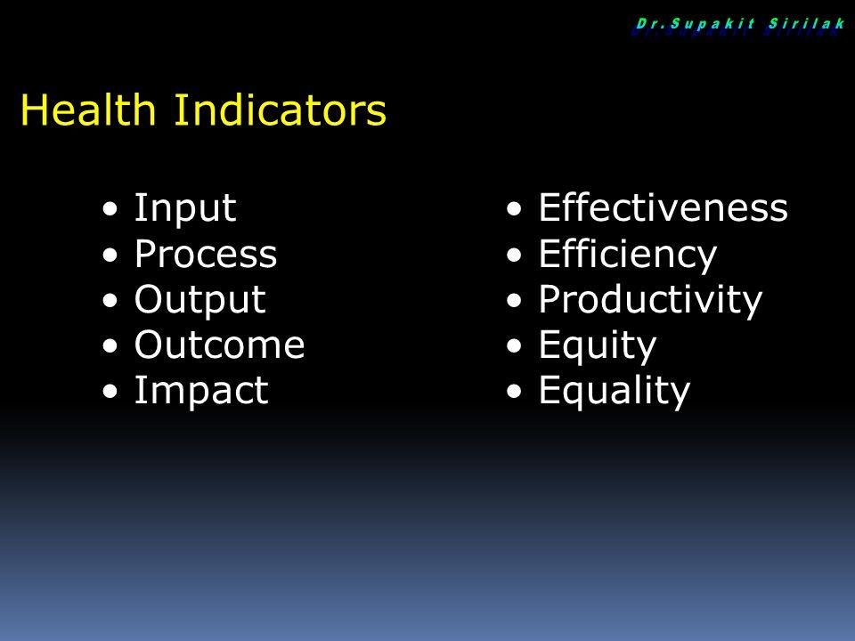 Effectiveness Effectiveness Efficiency Efficiency Productivity Productivity Equity Equity Equality Equality Health Indicators Input Input Process Proc