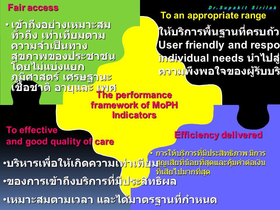 The performance framework of MoPH Indicators Fair access เข้าถึงอย่างเหมาะสม ทั่วถึง เท่าเทียมตาม ความจำเป็นทาง สุขภาพของประชาชน โดยไม่แบ่งแยก ภูมิศาส