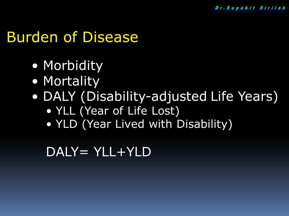 Morbidity Morbidity Mortality Mortality DALY (Disability-adjusted Life Years) DALY (Disability-adjusted Life Years) YLL (Year of Life Lost) YLL (Year