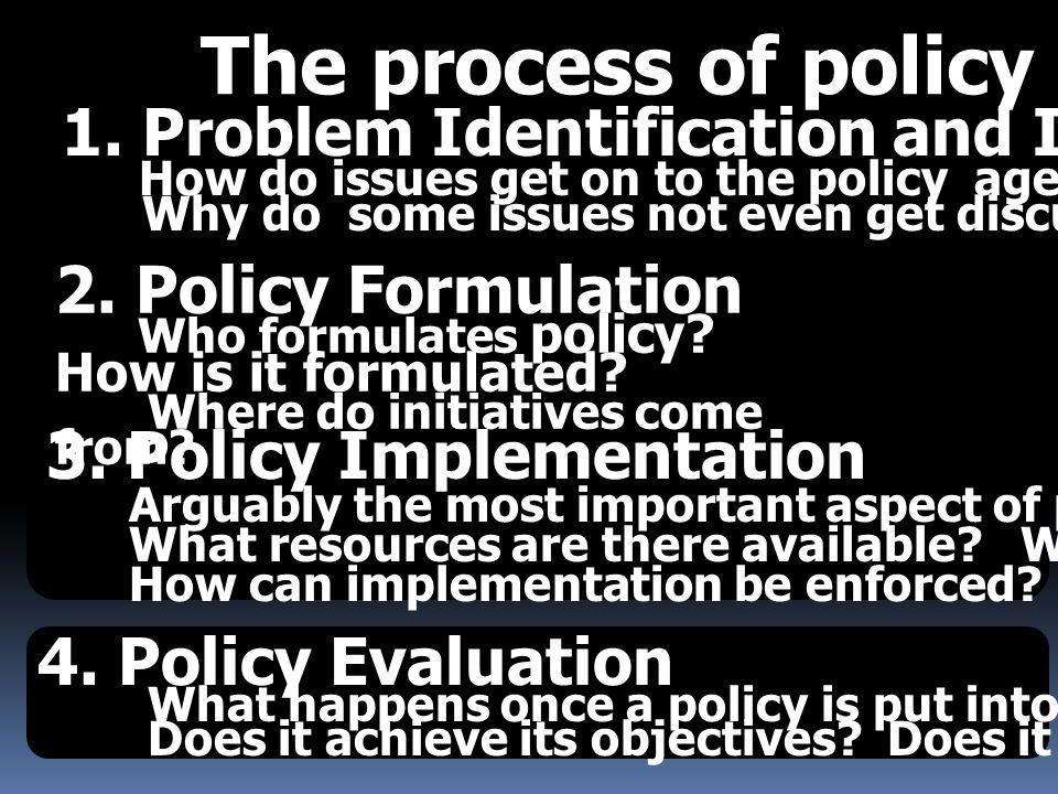ปัจจัยกำหนดสุขภาพ / ปัญหาสุขภาพ แหล่งข้อมูล / หลักฐาน ประกอบการพิจารณา Policy Formation Policy Formulation Policy Implementation Policy Evaluation พื้นที่ / ท้องถิ่น กระทรวง / กรม ต่างๆ กระบวนการดำเนินนโยบาย (Policy Process) National Agenda