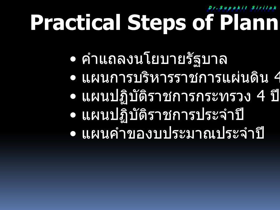 คนไทยบริโภคน้ำตาลเพิ่มขึ้น ข้อมูล สำนักงานคณะกรรมการอ้อยและน้ำตาล คัดจากรายงานการสาธารณสุขไทย พ.
