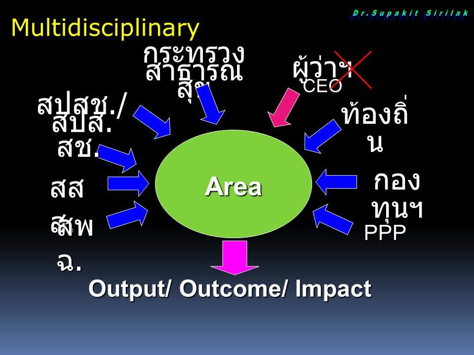 Area สส ส. ผู้ว่าฯ CEO กระทรวง สาธารณ สุข สปสช./ สปส. ท้องถิ่ น กอง ทุนฯ Output/ Outcome/ Impact Multidisciplinary สช. สพ ฉ. PPP