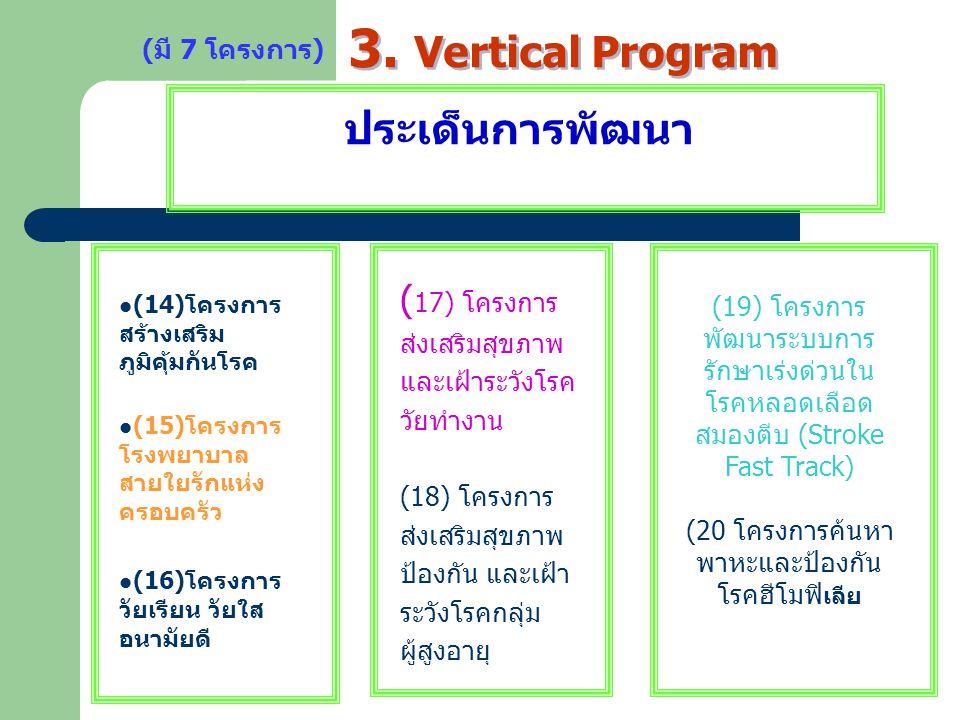 3. Vertical Program ประเด็นการพัฒนา ( 17) โครงการ ส่งเสริมสุขภาพ และเฝ้าระวังโรค วัยทำงาน (18) โครงการ ส่งเสริมสุขภาพ ป้องกัน และเฝ้า ระวังโรคกลุ่ม ผู