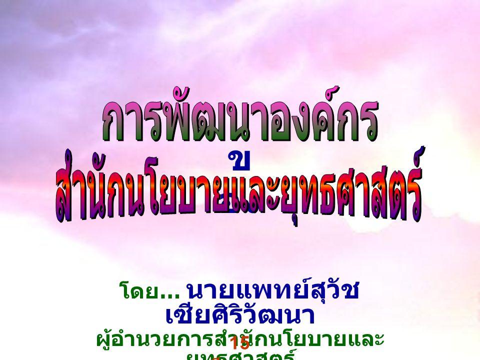 ข อง โดย … นายแพทย์สุวัช เซียศิริวัฒนา ผู้อำนวยการสำนักนโยบายและ ยุทธศาสตร์ 15 มีนาคม 2549