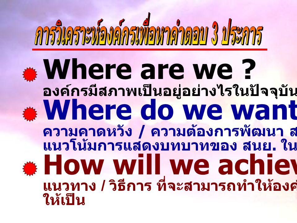 Where are we .องค์กรมีสภาพเป็นอยู่อย่างไรในปัจจุบัน Where do we want to be .