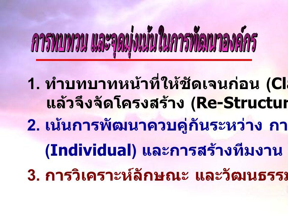 1.ทำบทบาทหน้าที่ให้ชัดเจนก่อน (Clarify Function) แล้วจึงจัดโครงสร้าง (Re-Structuring) 2.