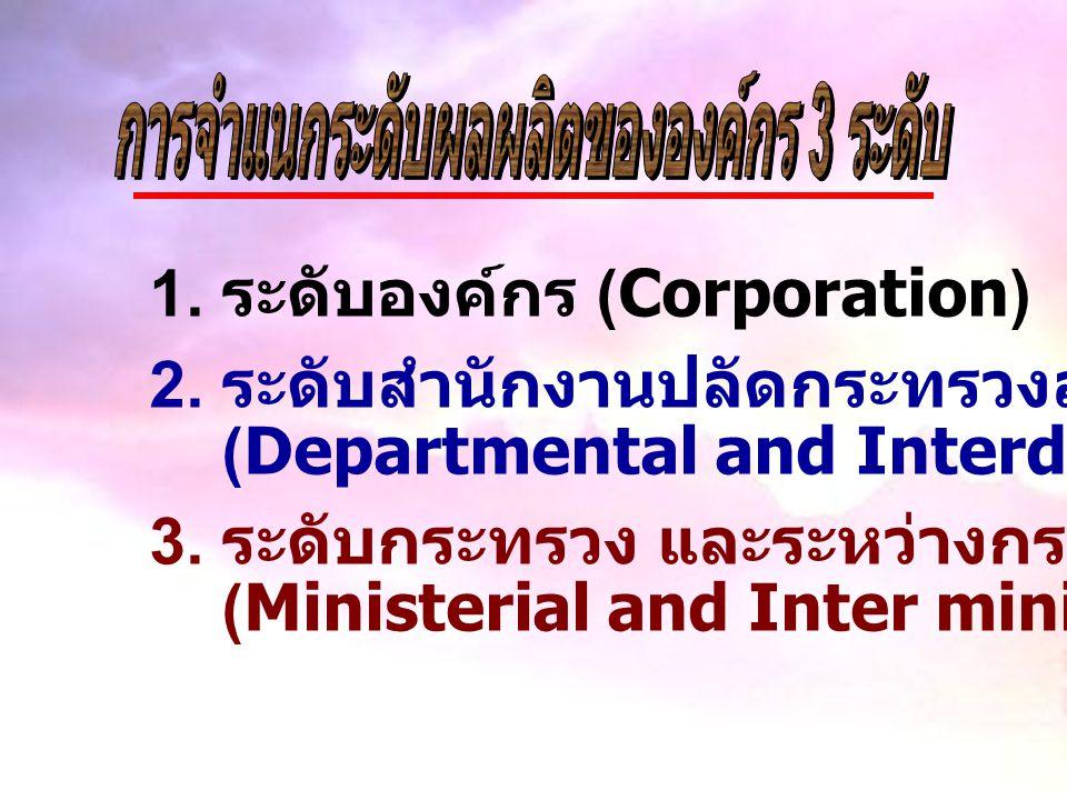 1.ระดับองค์กร (Corporation) 2.