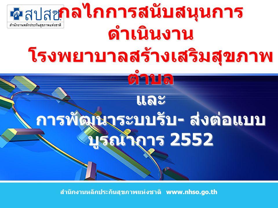 สำนักงานหลักประกันสุขภาพแห่งชาติ www.nhso.go.th กลไกการสนับสนุนการ ดำเนินงาน โรงพยาบาลสร้างเสริมสุขภาพ ตำบล และ การพัฒนาระบบรับ - ส่งต่อแบบ บูรณาการ 2552