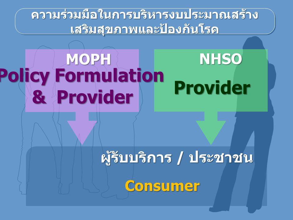 ความร่วมมือในการบริหารงบประมาณสร้าง เสริมสุขภาพและป้องกันโรค MOPH NHSO Policy Formulation & Provider Provider Consumer ผู้รับบริการ / ประชาชน