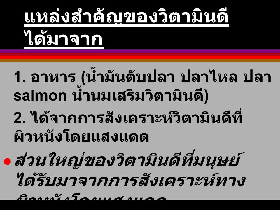 สรุปผลการศึกษาวิตามินดีของคนไทย ระดับของวิตามินดี ระดับของวิตามินดี ต่ำสุดคือสตรีก่อนหมดประจำเดือน ต่ำสุดคือสตรีก่อนหมดประจำเดือน อันดับสองและสามพอๆกันคือสตรีวัยทองและสตรีสูงอายุในเมือง อันดับสองและสามพอๆกันคือสตรีวัยทองและสตรีสูงอายุในเมือง สูงที่สุดคือสตรีสูงอายุในชนบท สูงที่สุดคือสตรีสูงอายุในชนบท ระดับวิตามินดีที่ถือว่าเป็นระดับของการขาดคือค่า calcidiol level < 35 ng/ml (จำนวน case ทั้งหมด 322 ราย) ระดับวิตามินดีที่ถือว่าเป็นระดับของการขาดคือค่า calcidiol level < 35 ng/ml (จำนวน case ทั้งหมด 322 ราย)
