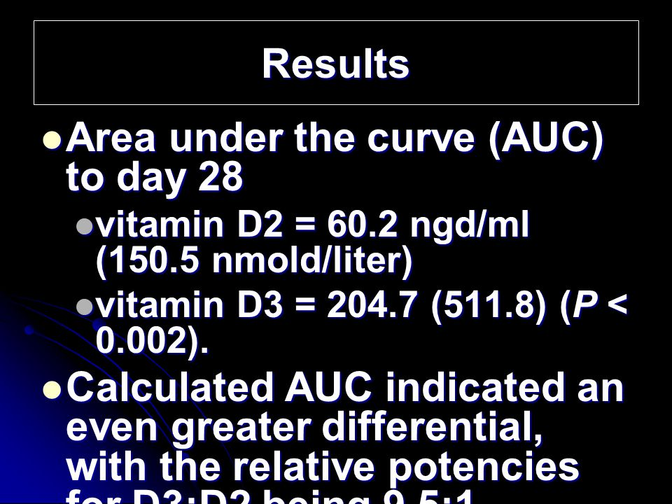 Results Area under the curve (AUC) to day 28 Area under the curve (AUC) to day 28 vitamin D2 = 60.2 ngd/ml (150.5 nmold/liter) vitamin D2 = 60.2 ngd/m