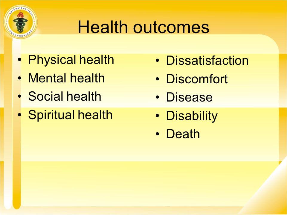 Health outcomes Physical health Mental health Social health Spiritual health Dissatisfaction Discomfort Disease Disability Death